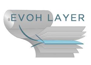 Слой Evoh