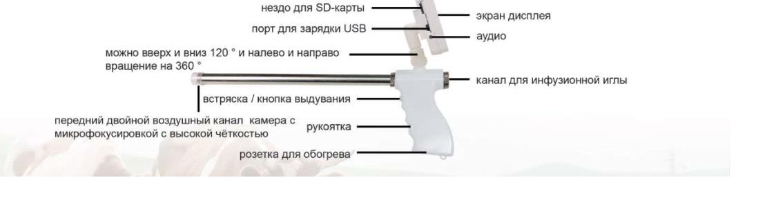 пистолет для осеменения коров возможности